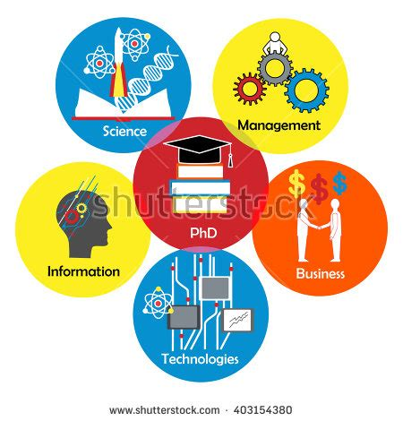 21 Dissertation Topics On Construction Project Management
